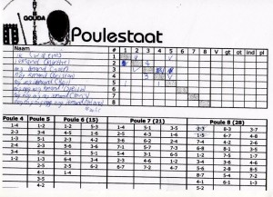 Poulestaat